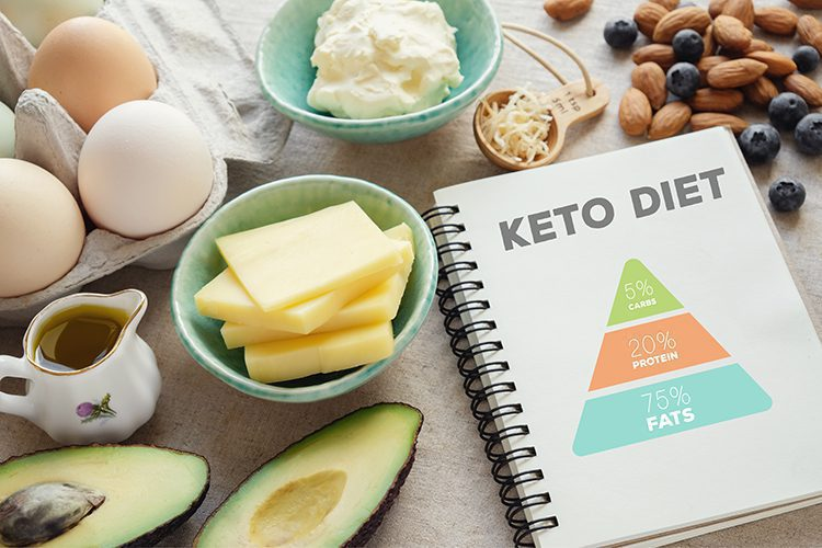 Keto Diet Kickstart: 7-Day Meal Plan To Get Into Ketosis