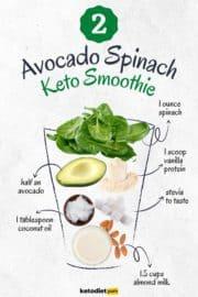 Avocado Spinach Keto Smoothie