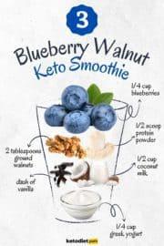 Blueberry Walnut Keto Smoothie