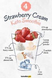 Strawberry Cream Keto Smoothie
