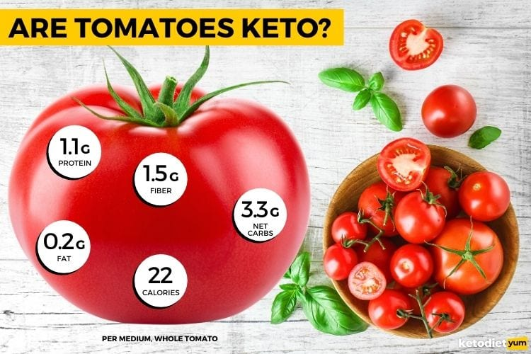 Are Tomatoes Keto Are Tomatoes Keto Friendly